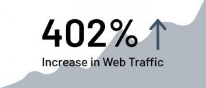 Marketing to Increase Limo Website Traffic
