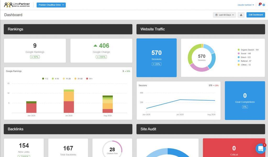 Limousine analytics website traffic